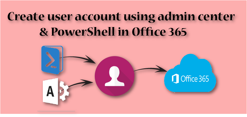 create user in office 365 by using admin center or powershell